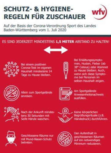 Hygienekonzept des SV Dürmentingen gültig für alle Fußballmannschaften des SVD Stand 18.10.2020